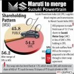 Suzuki Powertrain Merger Snapshot
